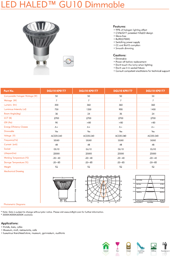 LED HALED GU10 Dimmable specs